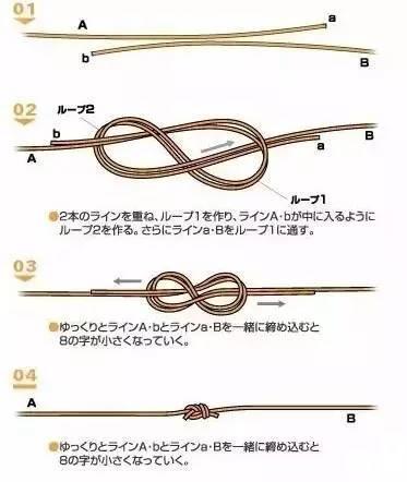 釣魚技巧:史上最全的釣魚綁鉤。最強線節。這一篇足夠! - 每日頭條