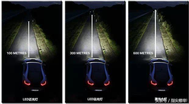 汽車大燈里的門道 不同種類大燈介紹 - 每日頭條
