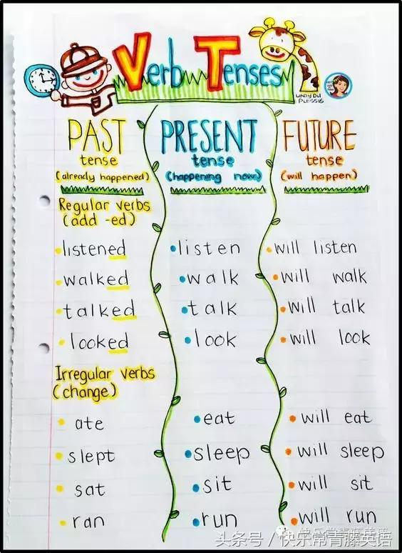Grammar 2:美國人這樣學語法之名詞和動詞 - 每日頭條