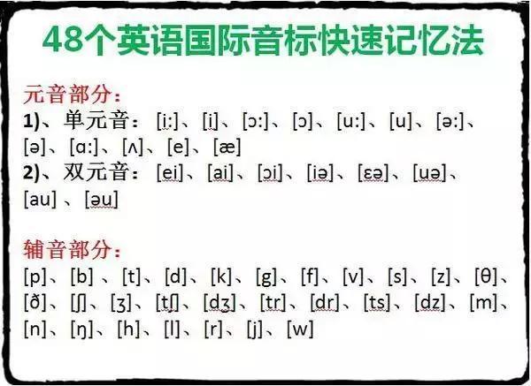 學習英語音標很重要。尤其是七年級!(附音標學習教程) - 每日頭條