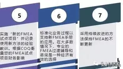 7步法|AIAG&VDA FMEA白皮書發布 - 每日頭條
