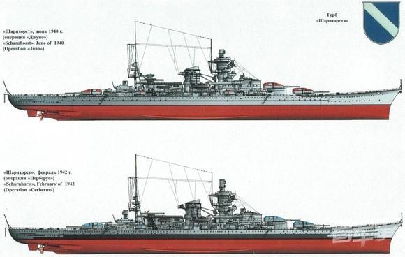 沙恩霍斯特級戰列巡洋艦 - 每日頭條