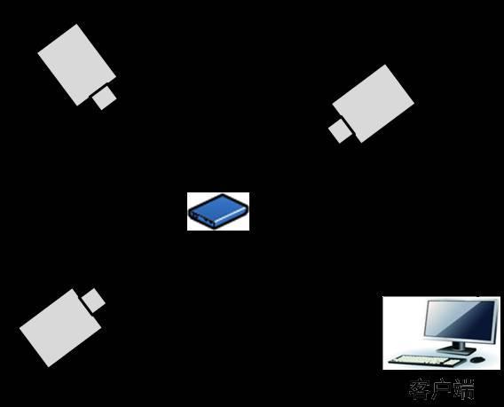 室內定位方案集錦 - 每日頭條