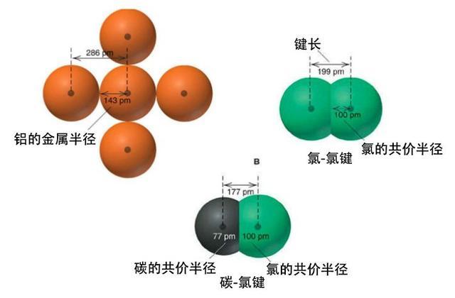 如何量出一個原子的大小? - 每日頭條