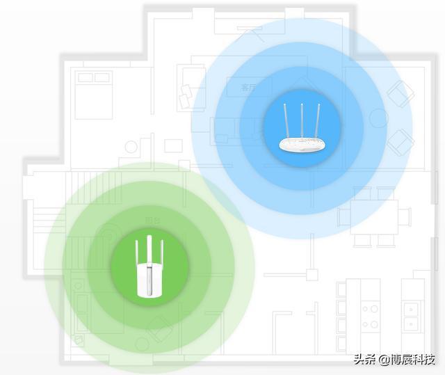 無線信號不好。如何進行擴展?中繼、無線橋接、級聯、AP/AC - 每日頭條