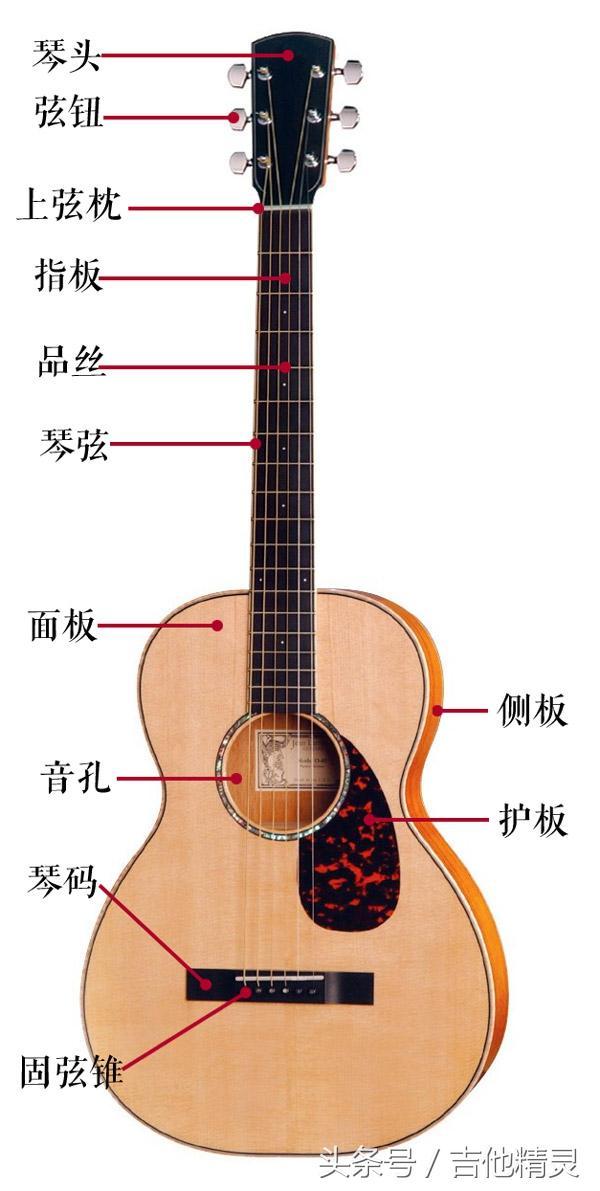 民謠吉他與古典吉他的區別 - 每日頭條