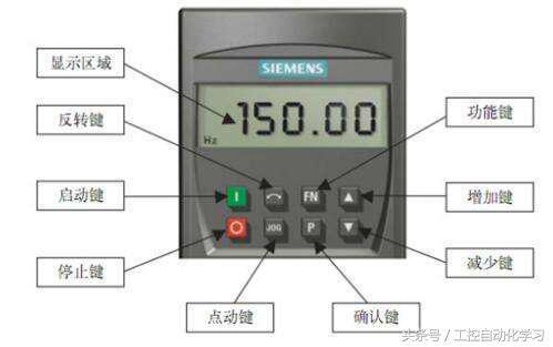 通用變頻器控制參數設置及其電氣意義! - 每日頭條