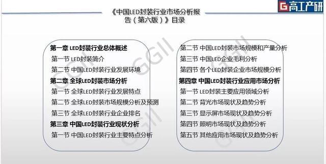 全球LED封裝「國產化」,中國企業為何有的產值翻倍,有的卻賠慘了? - 每日頭條