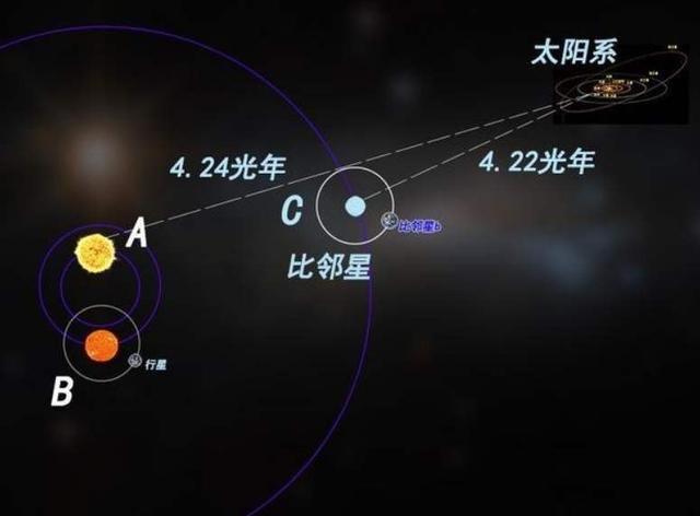 人類在宇宙中或是唯一,科學家發現:太陽要遠比大多數恆星都平靜 - 每日頭條