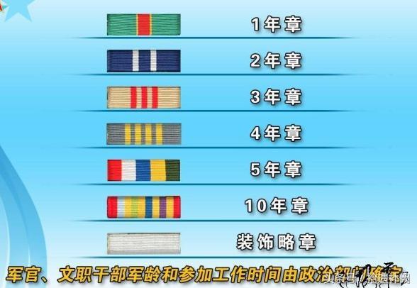 史上最全,新中國以來中國人民解放軍軍服演變史 - 每日頭條