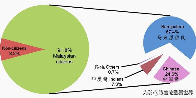 馬來西亞的印度人:成為大馬第三大族群,為什麼勢力這麼強? - 每日頭條