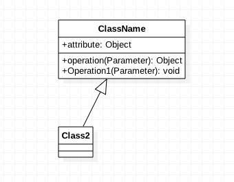 Java設計模式——UML - 每日頭條