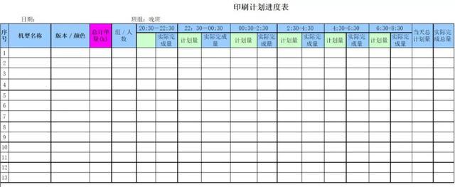 Excel排程,ERP,MES,究竟哪一個才是印廠的救命稻草?其實是TA - 每日頭條