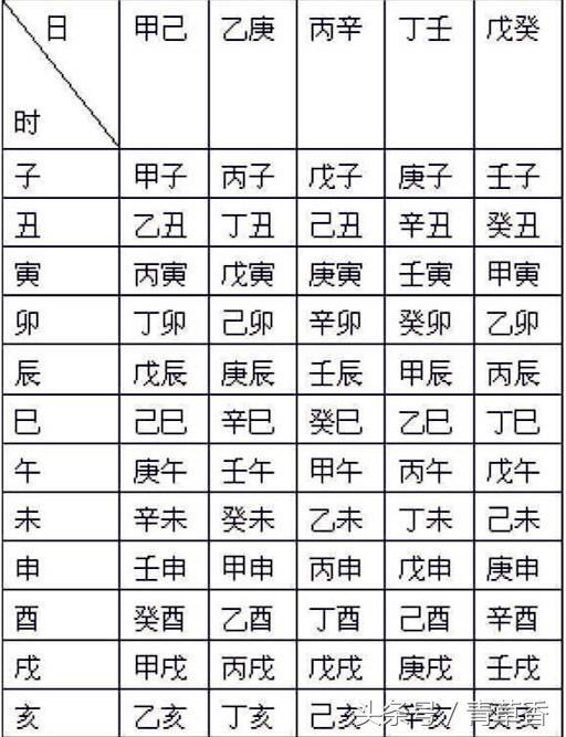 《生辰八字》取名的方法步驟詳解(愛好者可參考) - 每日頭條
