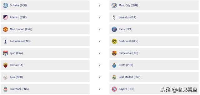 歐冠16強淘汰賽,曼城好籤利物浦勇闖安聯球場 - 每日頭條
