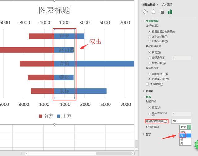 Excel高級圖表設置技巧,雙向左右對比條形圖,高端大氣好簡單 - 每日頭條