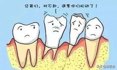 「疫情期間牙痛自救指南」疼痛千千萬,牙痛NO.1 - 每日頭條