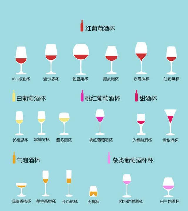 紅酒杯的分類、作用及搭配 - 每日頭條