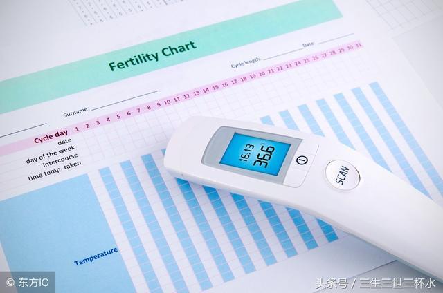 漲姿勢:準媽媽最關心的HCG和黃體酮。到底有什麼作用? - 每日頭條