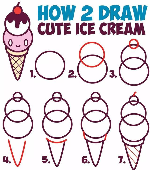 兒童簡筆畫:十幾款零食與小甜品的畫法。簡單的美食更充滿誘惑力 - 每日頭條