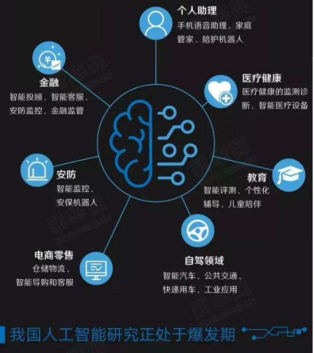 阿里巴巴程式設計師對人工智慧搜索應用的未來計劃與發展 - 每日頭條