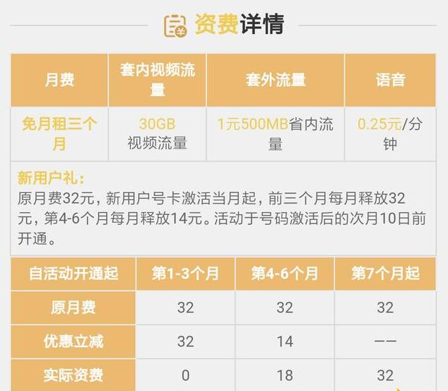 中國移動出新招數!「至尊日租卡」玩出新花樣:月租上下變動! - 每日頭條