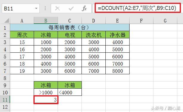 Excel函數之萬能統計王DCOUNT函數 - 每日頭條