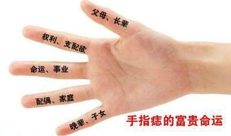 手指上長痣是好是壞? - 每日頭條