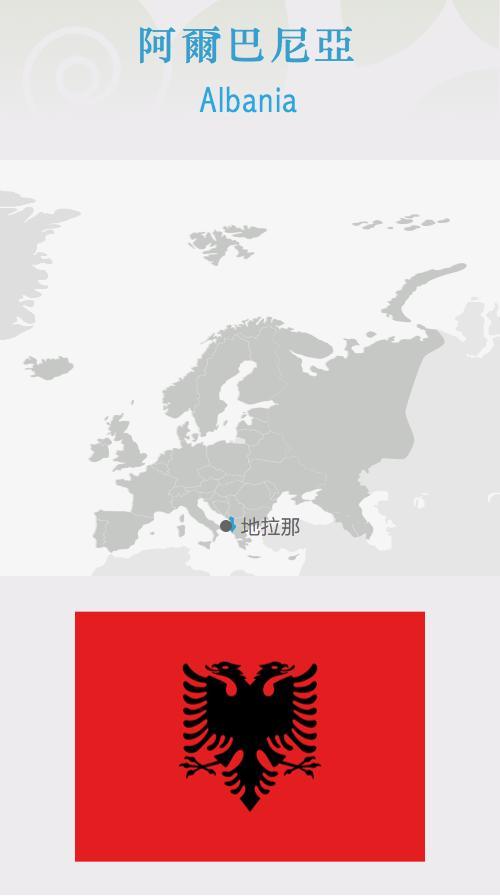 奧運會和歐洲杯都用得上——國旗之歐洲篇(上) - 每日頭條