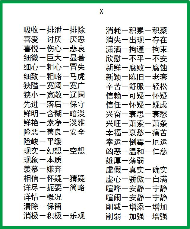 小學語文最常考的600個詞語反義詞。每個學生必須爛熟於心! - 每日頭條