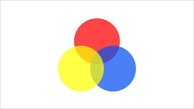 從基礎色談起。聊一聊如何讓PPT的顏色看起來更舒服! - 每日頭條