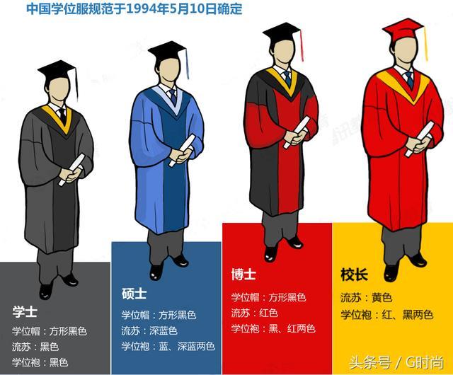 大學畢業季穿的學士服你了解多少 為什麼披肩顏色不同呢 - 每日頭條