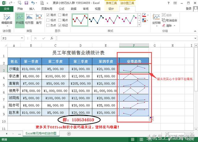 Excel表中單元格微型圖表之迷你圖製作,表格中怎麼做圖表 - 每日頭條