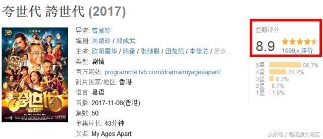 TVB這部劇動用了半個臺的陣容。豆瓣評分超高!明年還有... - 每日頭條