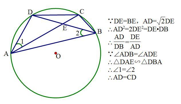 九年級數學,圓與相似求四邊形面積,此題有一定挑戰性 - 每日頭條
