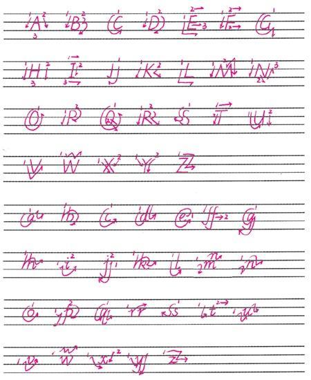 26個英文大小寫字母的書寫方式,字母F寫錯的不少 - 每日頭條