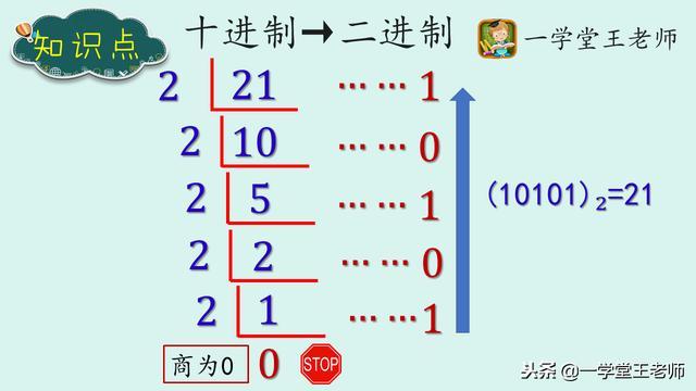 怎樣快速把十進位數字轉換為二進位? - 每日頭條