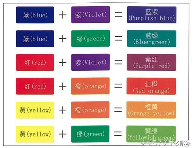 染髮必修課:什麼是三原色?什麼是對沖色?什麼是加強色?速收藏 - 每日頭條