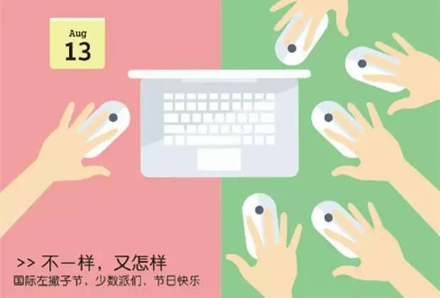 關注今天國際左撇子日。淄博人。你是左撇子嗎? - 每日頭條