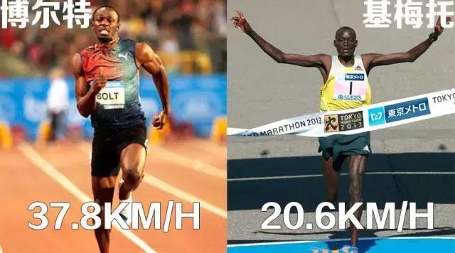 最快百米速度有多快? - 每日頭條