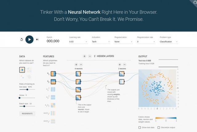 深度神經網絡可視化工具集錦 - 每日頭條