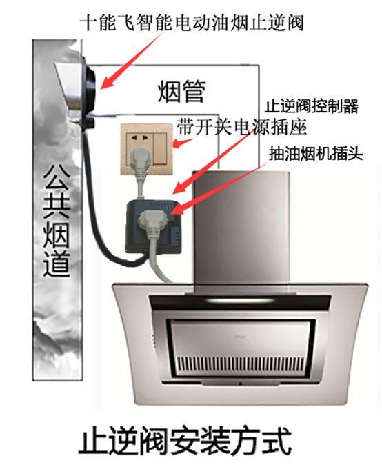 技術性較強的家用照明開關實體接線圖 - 每日頭條