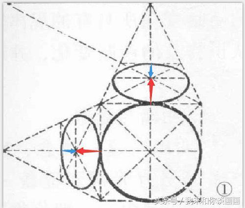 透視是什麼? 圓形透視又怎麼畫 - 每日頭條