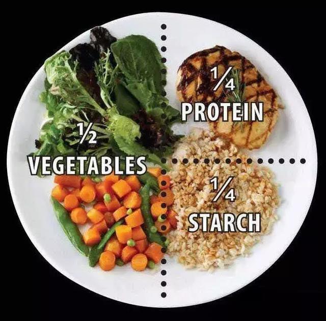 怎樣才算合理的節食?我看了99個減肥達人日誌。才寫了這篇文章 - 每日頭條