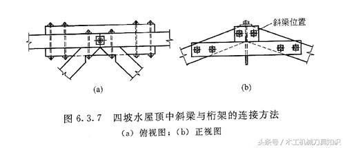木結構桁架結構形式的選擇和布置 - 每日頭條