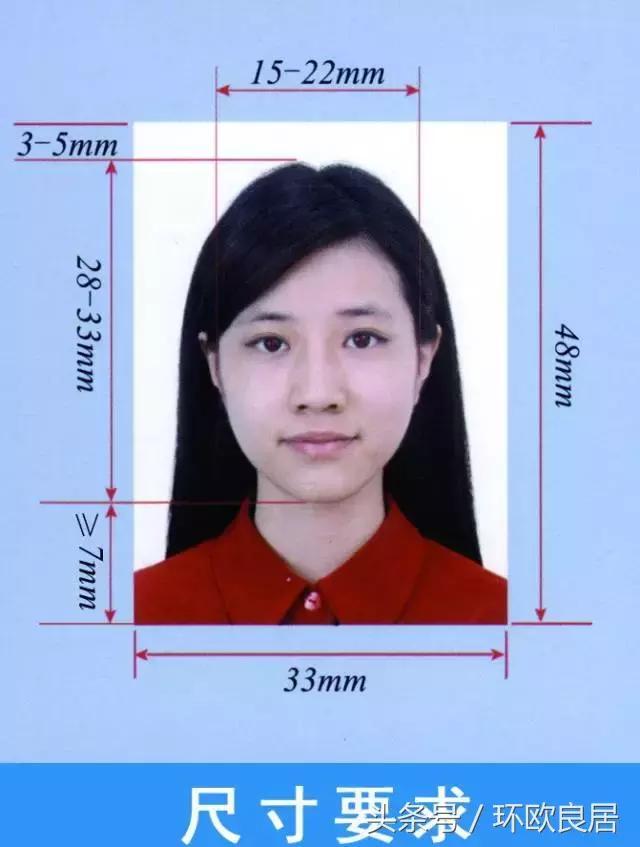 護照快過期了嗎?海外申請中國護照在線預約系統的全攻略 - 每日頭條