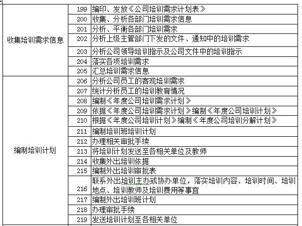 HR必備|人力資源部的職能及工作清單(全面實用) - 每日頭條