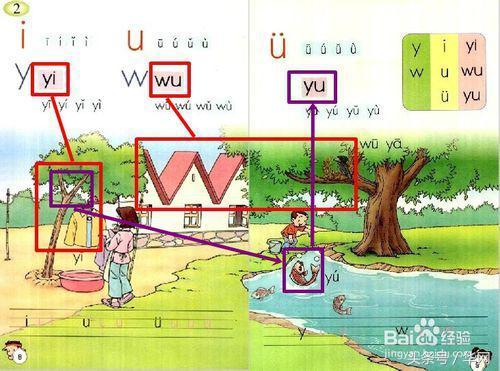 小學一年級語文上冊拼音詞語盤點?一年級上冊漢語拼音學習輔導? - 每日頭條