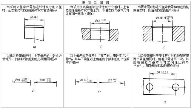 機械設計 零件圖中尺寸公差注法 - 每日頭條