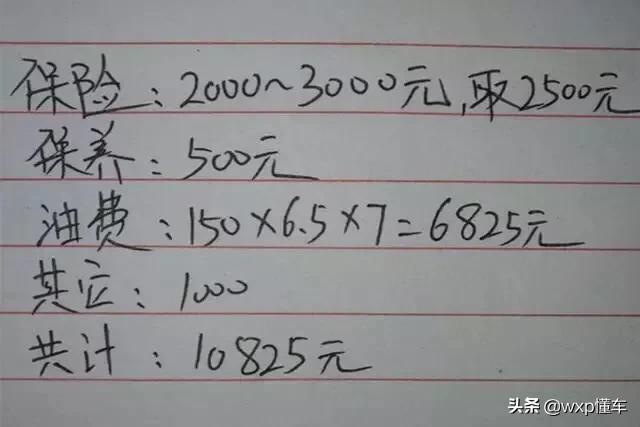 今天聊一下,豐田卡羅拉一年多少費用 - 每日頭條